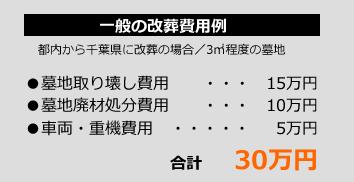 改葬キャンペーン金額